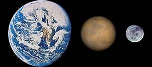 Ancient Aliens: Earth, Moon, Mars Connection