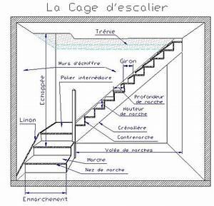 Calcul Escalier Quart Tournant : escalier double quart tournant avec palier recherche ~ Dailycaller-alerts.com Idées de Décoration