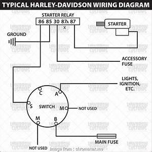 Yamaha Starter Generator Wiring Diagram Practical Golf