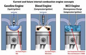 Bb3 Combustion Engine Block Diagram