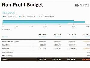 Marketing Budget Xls 10 Annual Budget Template Excel Excel Templates Excel