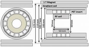 Simpet M7 Diagram