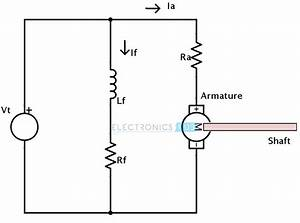 How To Find Armature Current In Dc Shunt Motor In Given