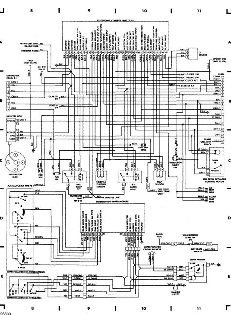 wiring_diagrams_html_m588f0462 wiring diagrams 1984 1991 jeep cherokee xj on jeep cherokee xj wiring diagram pdf