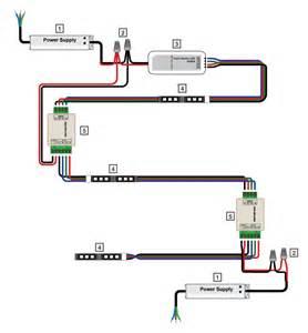 similiar boat wiring terminal strips layout keywords railroad signal wiring diagram on led terminal strip wiring diagram