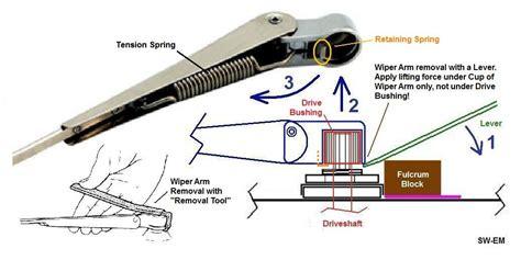sw em wiper arm  blades notes