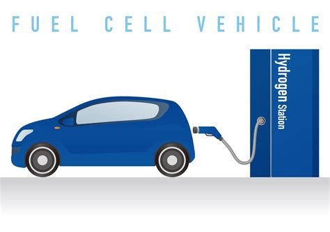 Weighing In On The Pros And Cons Of Hydrogen Cars