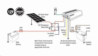 Redarc Diagrams Wiring Solar Wire Standard Setup