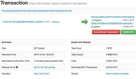 Txid (string, required) the transaction id 2. Accepting and spending bitcoins in a Django application