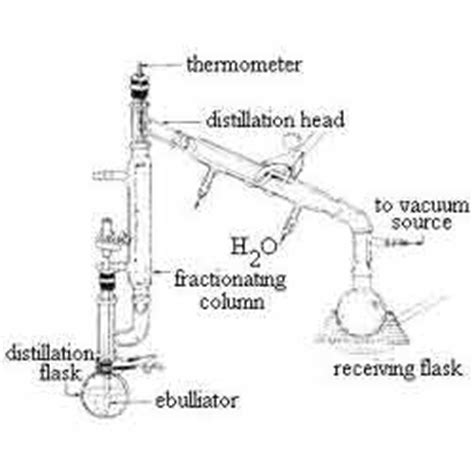 Fractional Vacuum Distillation Assembly