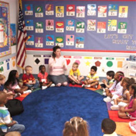 kindergarten career information and education 437 | Kindergarten Teacher1 198x198
