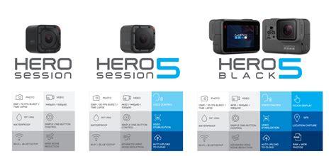 hero black cameras torpedo nz