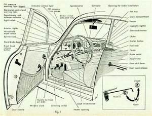 Karznshit        Porsche 356 Driver U0026 39 S Manual