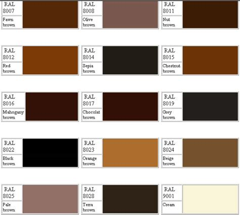 color chart  information