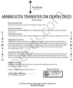 polk county attorney forms minnesota transfer on death deed by unmarried owner forms