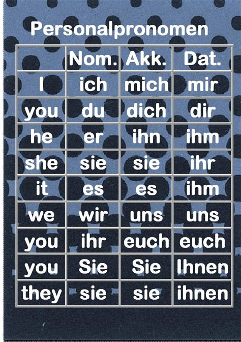 German Personal Pronouns (in Nomimnativ = Used As Subject, And Akkusativ And Dativ = Used As