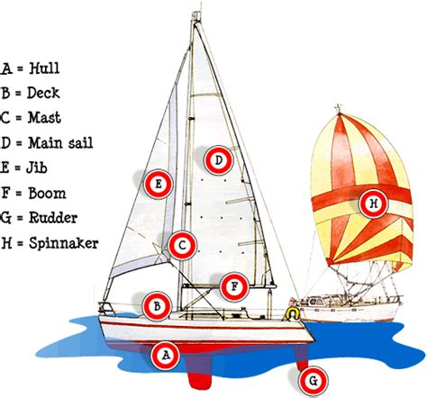 Boat Parts by Sail Safe Boats