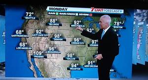 Opinions on Weather forecasting