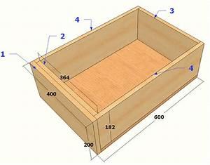 Fabriquer Un Dressing En Bois : fabriquer tiroir coulissant maison design ~ Dailycaller-alerts.com Idées de Décoration