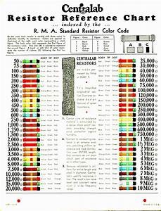 New Electrical Wiring Colour Code