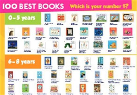 100 best books book trust 100 | 100bestbooksposter