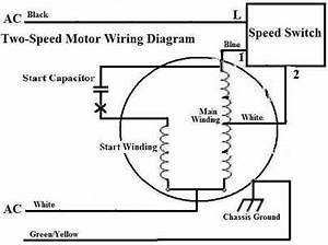 1 phase motor wiring diagram fuse box and wiring diagram With rotation single phase motor on 3 phase motor wiring diagram 9 wire