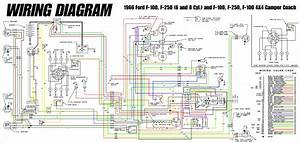 92 F150 Dash Wiring Diagram