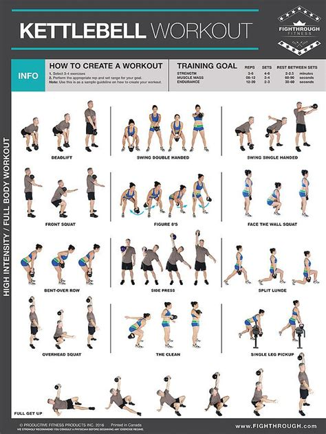 kettlebell workout workouts exercise poster fitness training exercises chart strength cardio body kettlebells posters printable leg gym kettle bell core