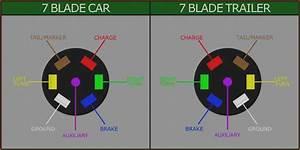 7 Wire Trailer Wiring Diagram Dodge