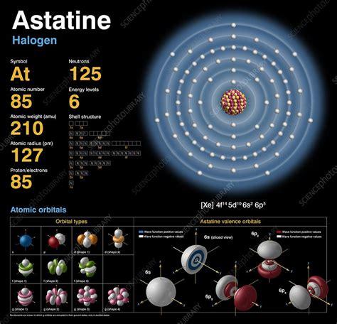 astatine atomic structure stock image