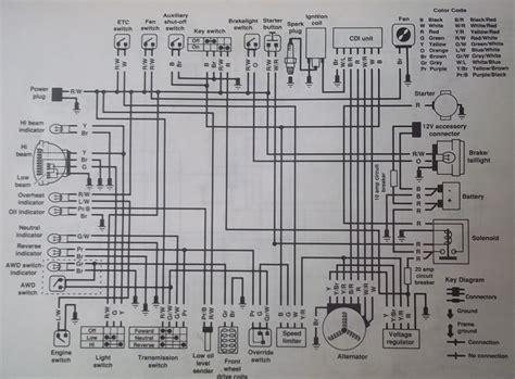 2005 polaris ranger engine diagram downloaddescargar com