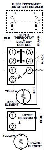 Diy Mobile Home Repair Water Heater