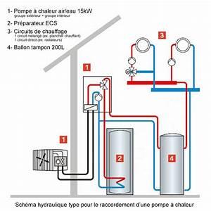 pompe a chaleur role et importance du ballon tampon With fonctionnement pompe a chaleur piscine 6 pompe 192 chaleur pour piscine chauffage climatisation