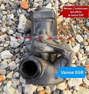 Nettoyage Vanne Egr Scenic 2 1 9 Dci 120cv : fonctionnement de la vanne egr l 39 objectif de la vanne egr est de rd ~ Gottalentnigeria.com Avis de Voitures