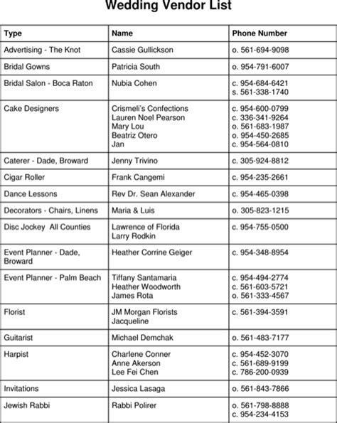 Wedding Vendor Checklist Template by Vendor List Templates For Free Formtemplate