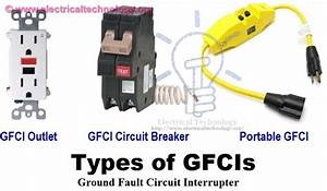 Receptacle Ground Fault Circuit Interrupter