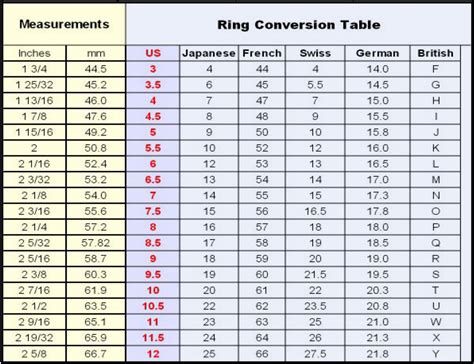 ring conversion chart  finger rings jewelry pinterest