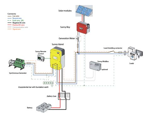 boy inverter wiring diagram 33 wiring diagram