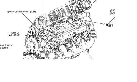 Buick Regal Engine Diagram buick 3800 engine diagram downloaddescargar