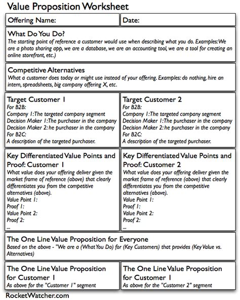 Value Proposition Statement Resume by Best Photos Of Personal Value Proposition Statement