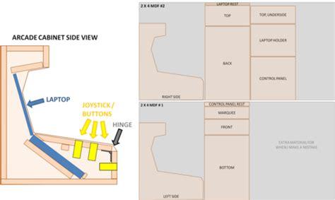 arcade cabinet plans metric arcade cabinet plans images