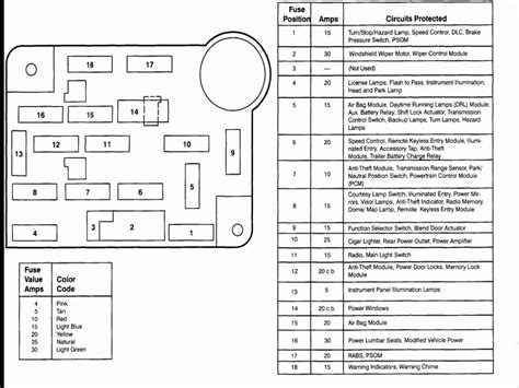 Ford E 250 Fuse Box by 2003 Ford E250 Fuse Box Diagram Wiring Forums