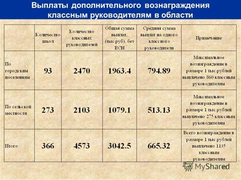 закон псковской области о рыболовстве