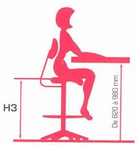 Hauteur D Assise : chaise de bureau hauteur d 39 assise 60 cm ~ Premium-room.com Idées de Décoration