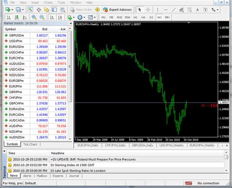 Meta4 Demo Account by Forex For Beginners Opening A Forex Trading Account