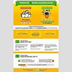 Passive And Nonaggressive Voice  Grammar Newsletter  English Grammar Newsletter
