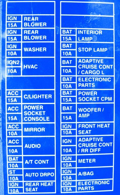 nissan altima  front fuse boxblock circuit breaker