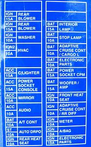 Nissan Altima 1999 Front Fuse Box  Block Circuit Breaker Diagram  U00bb Carfusebox