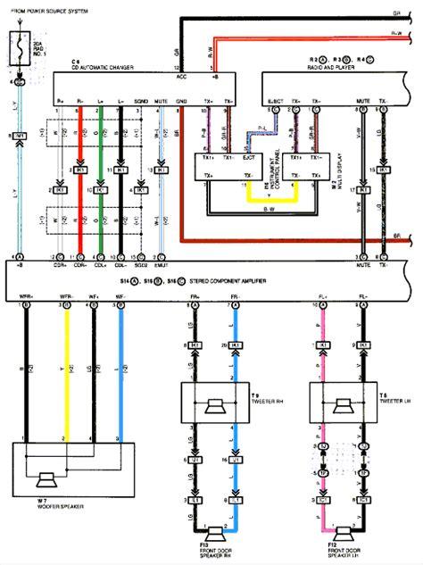 Upgrading Audio System Clublexus Lexus Forum