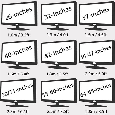New Tv Buying Guide 5 Simple Steps To Buying A New Tv